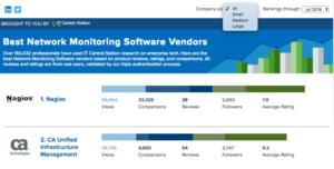 Network Monitoring Software Vendors