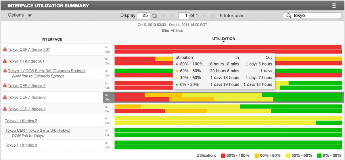TruView Capacity Planning_image3