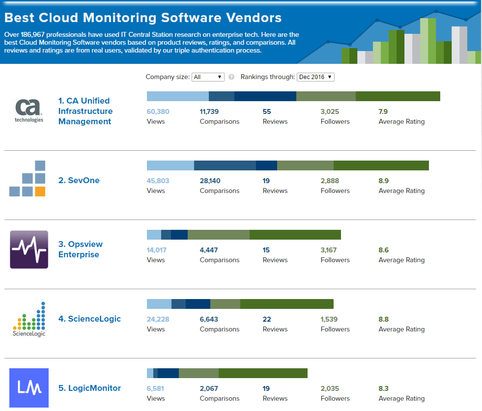 cloud_monitoring_solutions