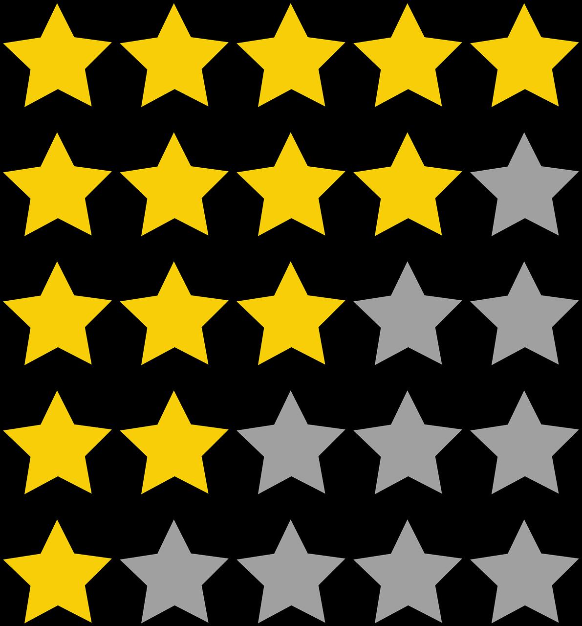 alm reviews