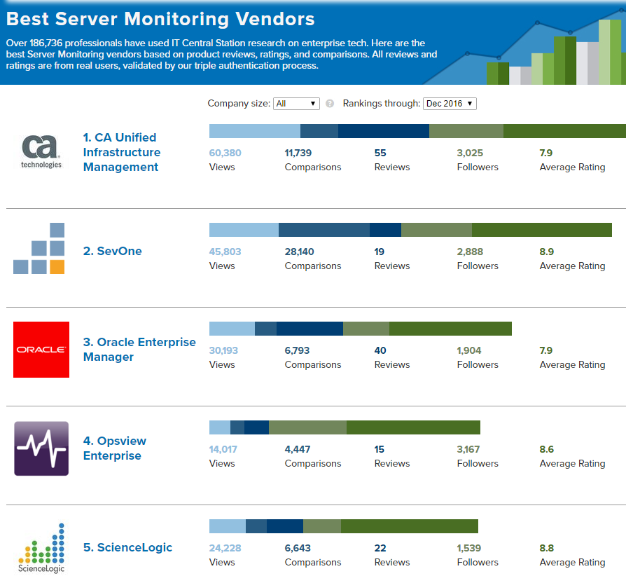 server_monitoring_vendors_